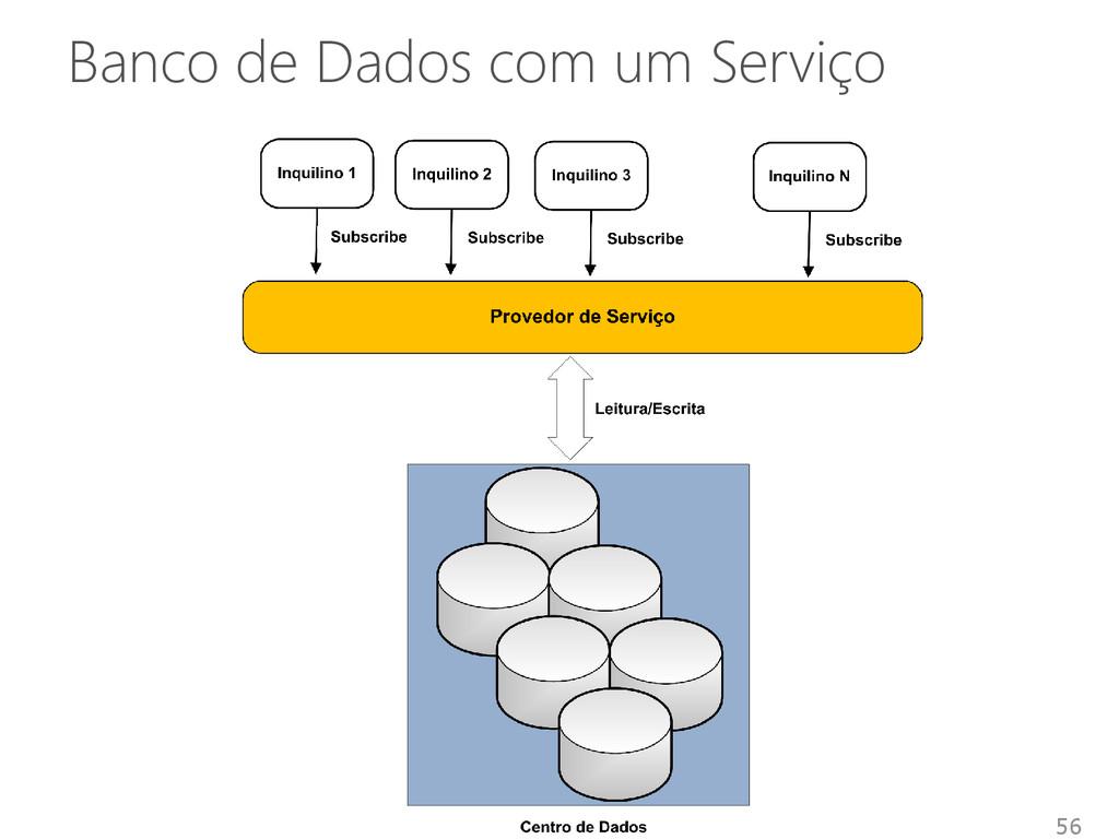 Banco de Dados com um Serviço 56