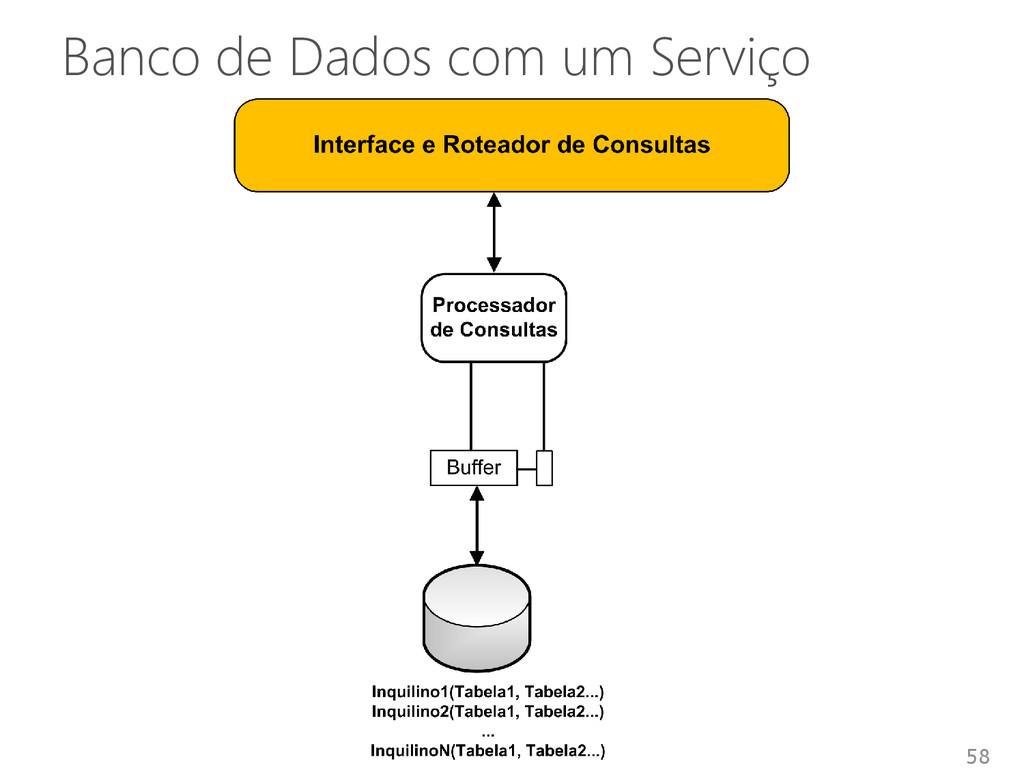 Banco de Dados com um Serviço 58