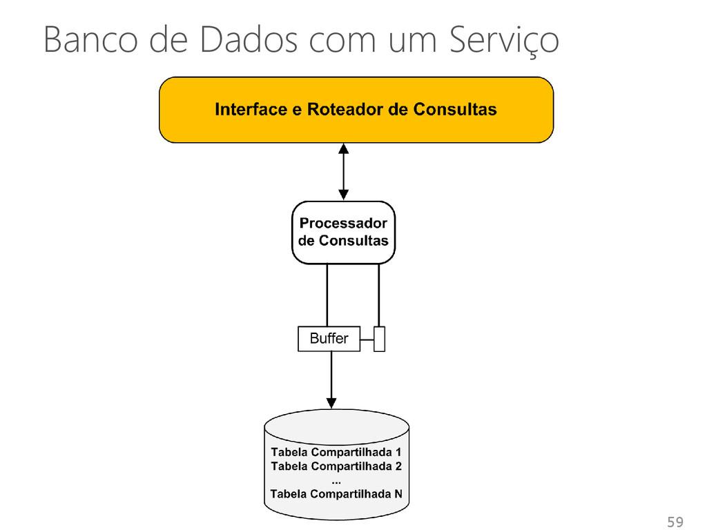 Banco de Dados com um Serviço 59