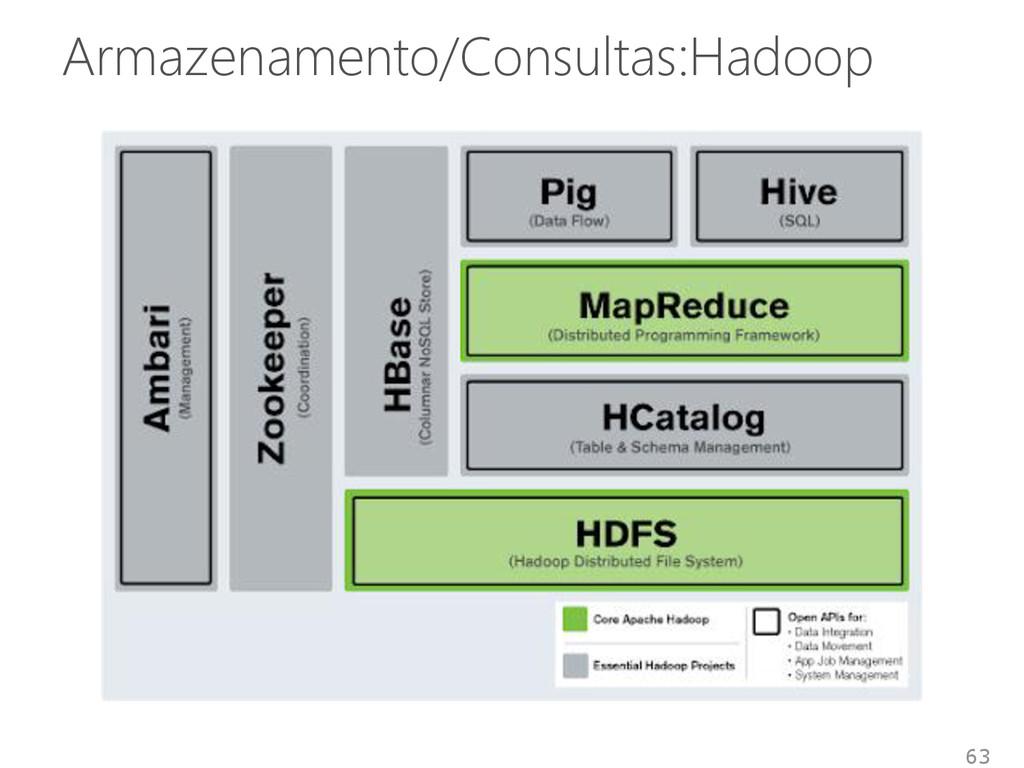 Armazenamento/Consultas:Hadoop 63