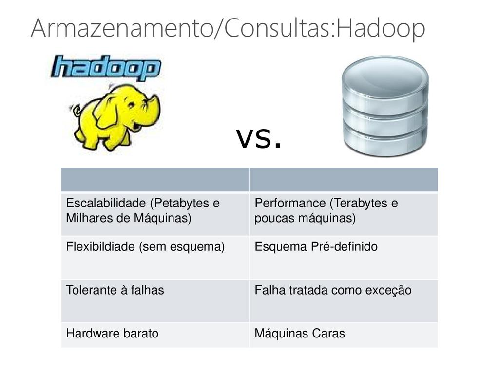 Armazenamento/Consultas:Hadoop vs. Escalabilida...