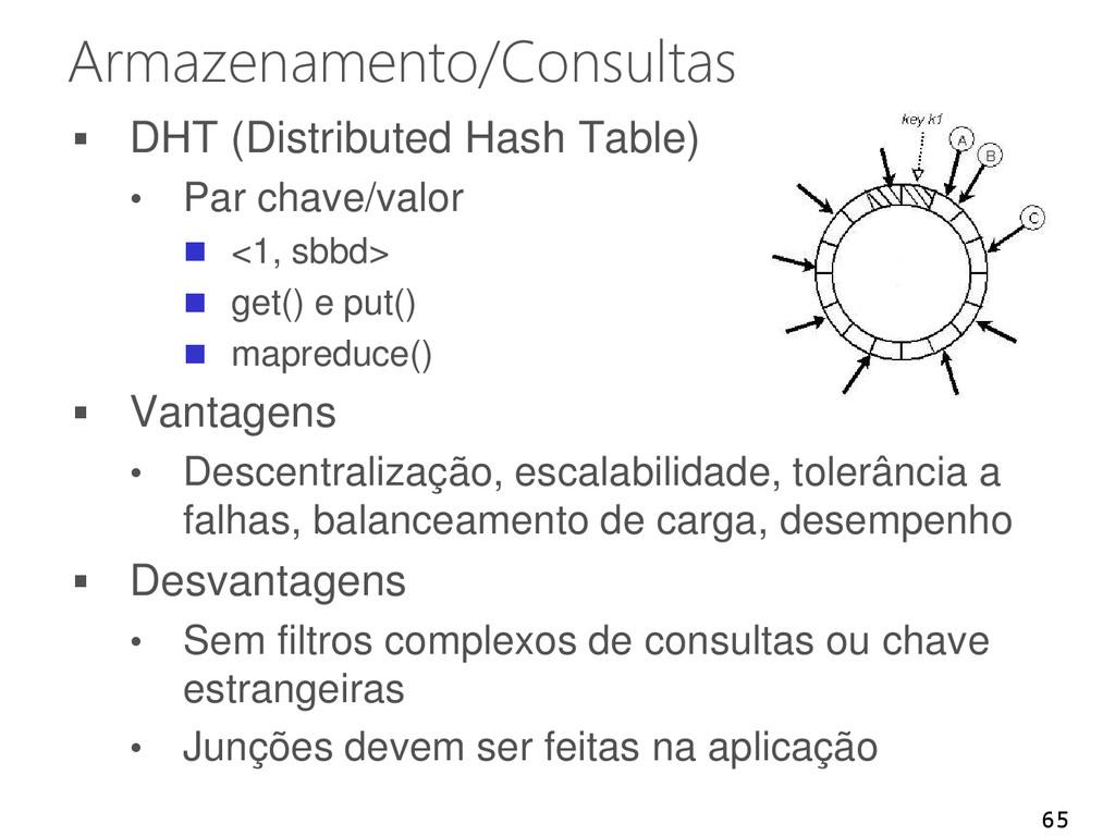 Armazenamento/Consultas  DHT (Distributed Hash...