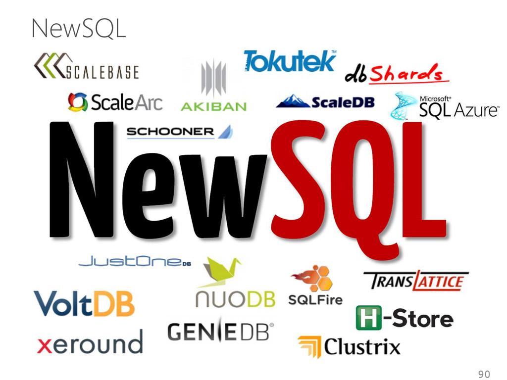 NewSQL 90