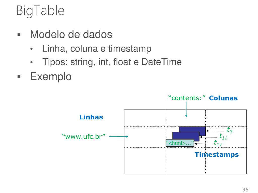 "BigTable ""www.ufc.br"" ""contents:"" Linhas Coluna..."