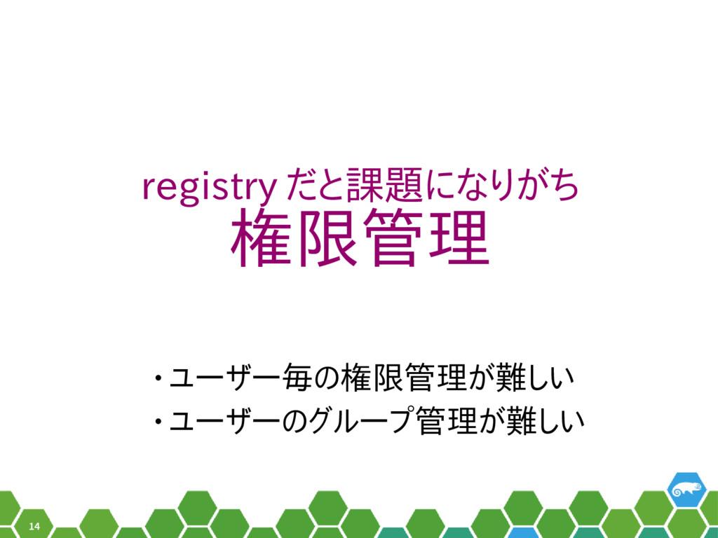 14 registry だと課題になりがち 権限管理 • ユーザー毎の権限管理が難しい • ユ...
