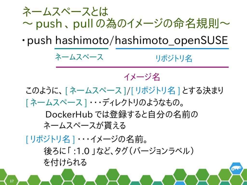 17 ネームスペースとは 〜 push 、 pull の為のイメージの命名規則〜 • push...