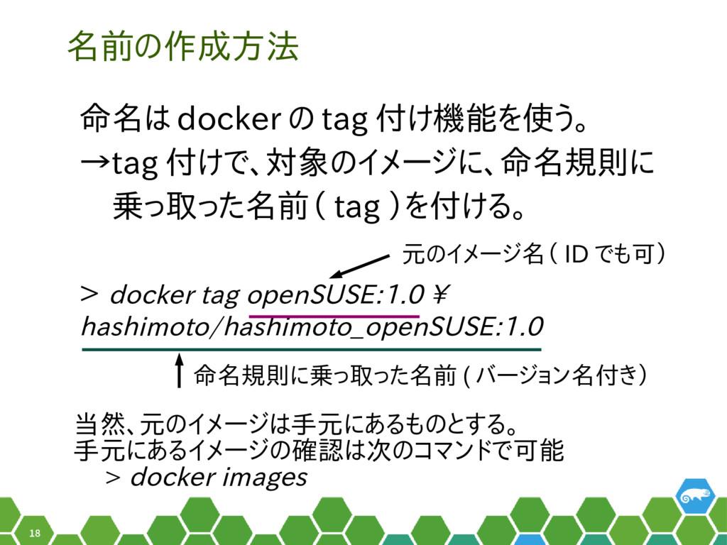 18 名前の作成方法 命名は docker の tag 付け機能を使う。 →tag 付けで、対...