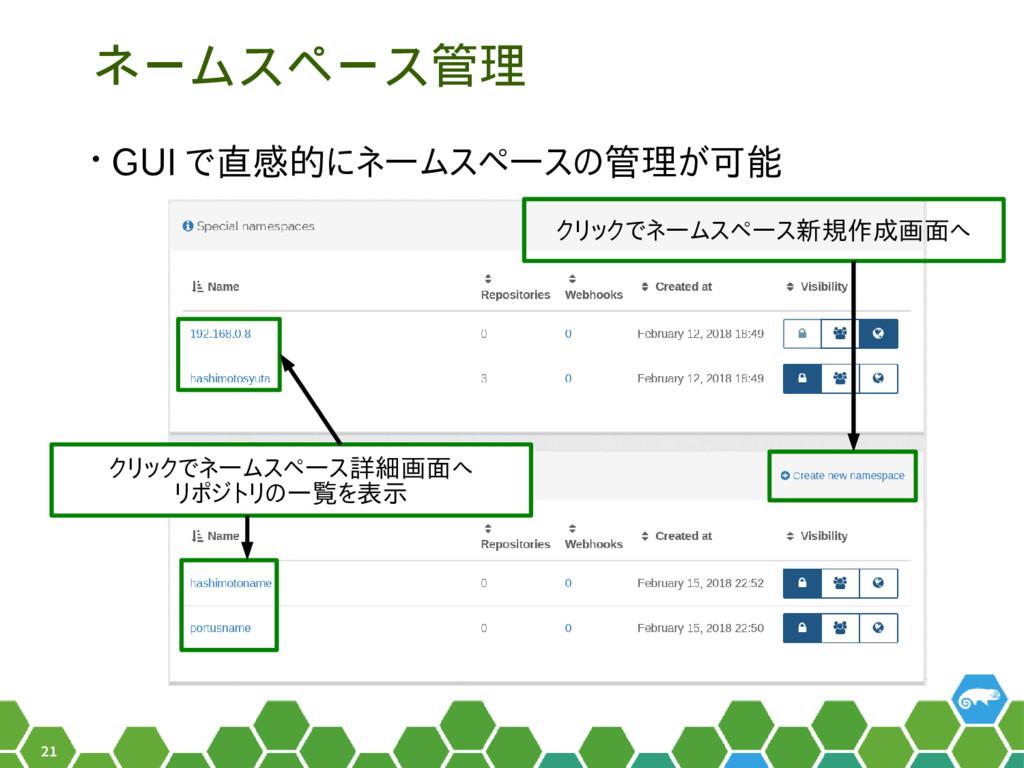 21 ネームスペース管理 • GUI で直感的にネームスペースの管理が可能 クリックでネームス...