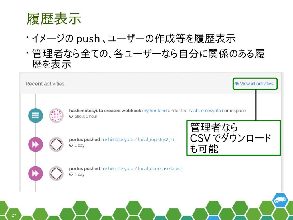 27 履歴表示 • イメージの push 、ユーザーの作成等を履歴表示 • 管理者なら全ての、...