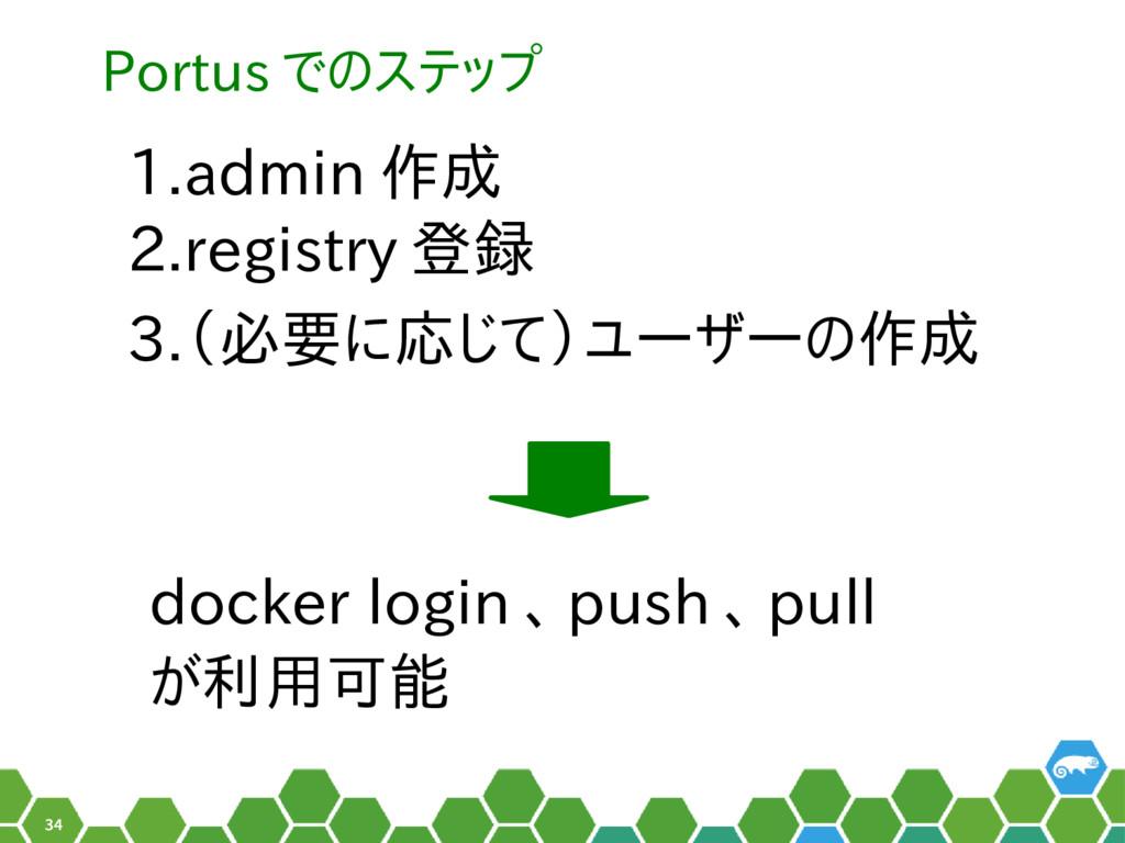 34 Portus でのステップ 1.admin 作成 2.registry 登録 3.(必要...