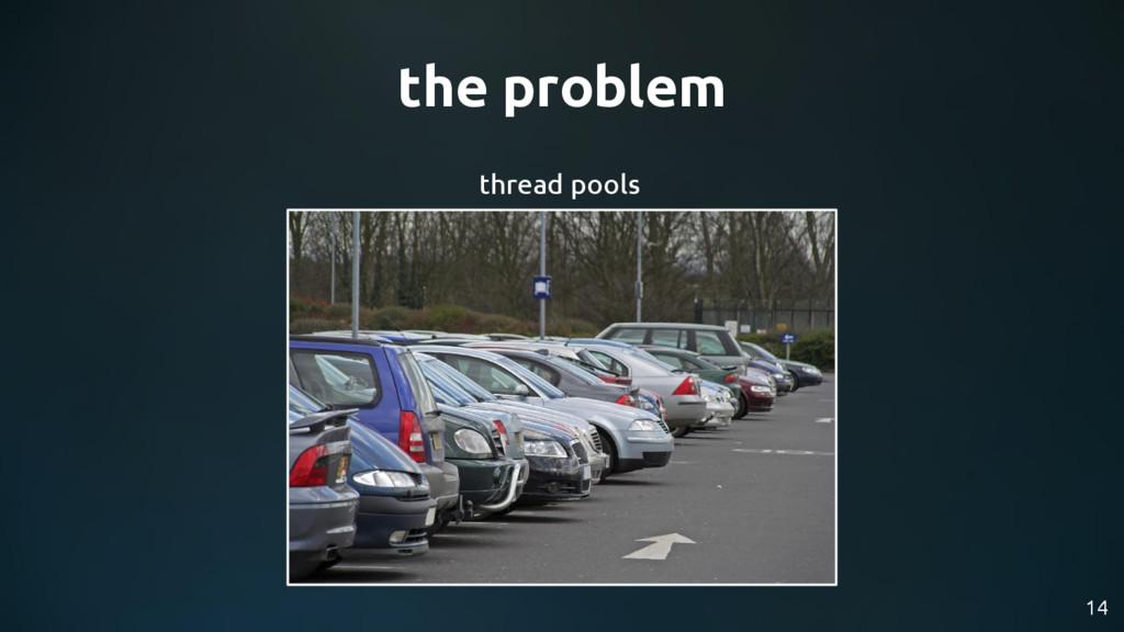 the problem 14 thread pools