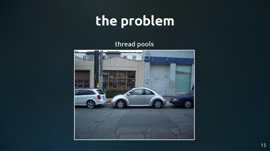 the problem 15 thread pools