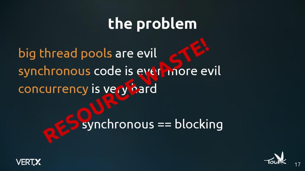 the problem big thread pools are evil synchrono...