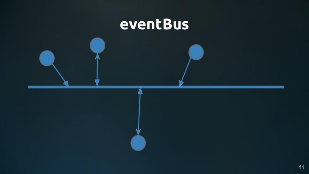 41 eventBus
