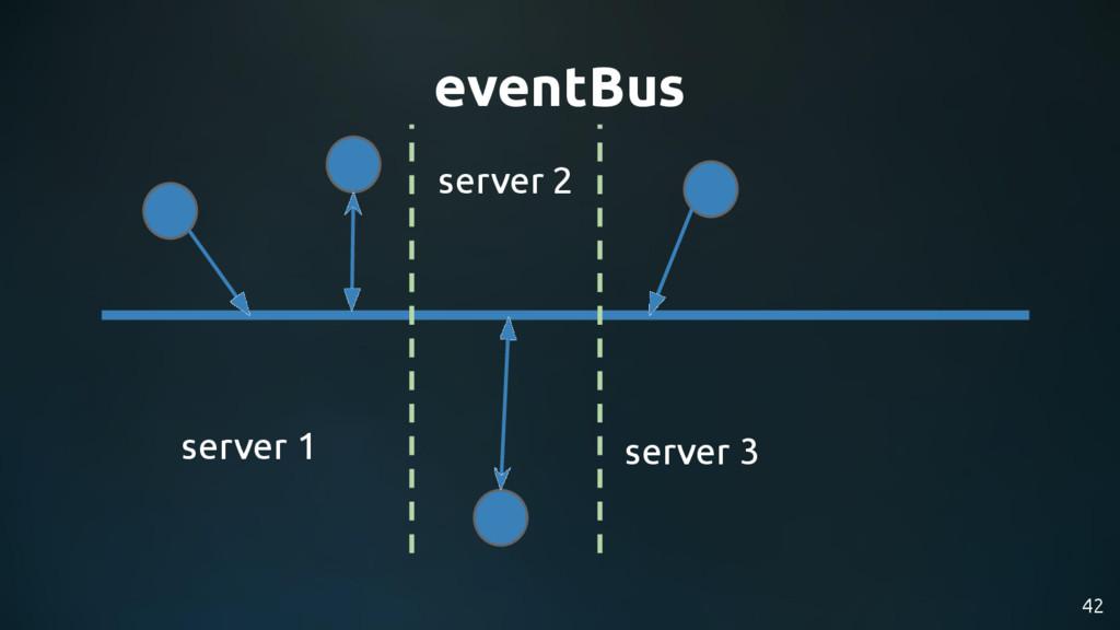 42 eventBus server 1 server 2 server 3