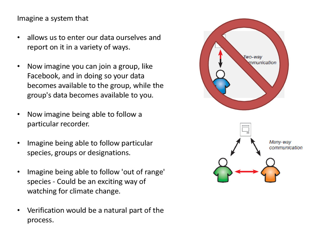 Imagine a system that • allows us to enter our ...