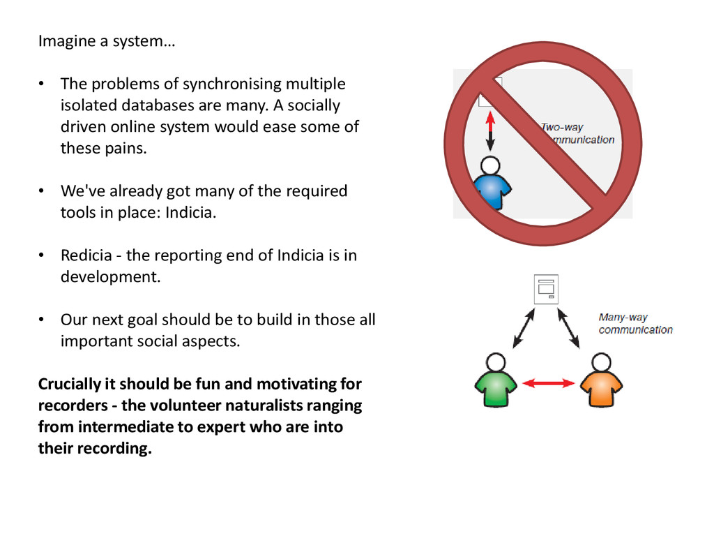 Imagine a system… • The problems of synchronisi...