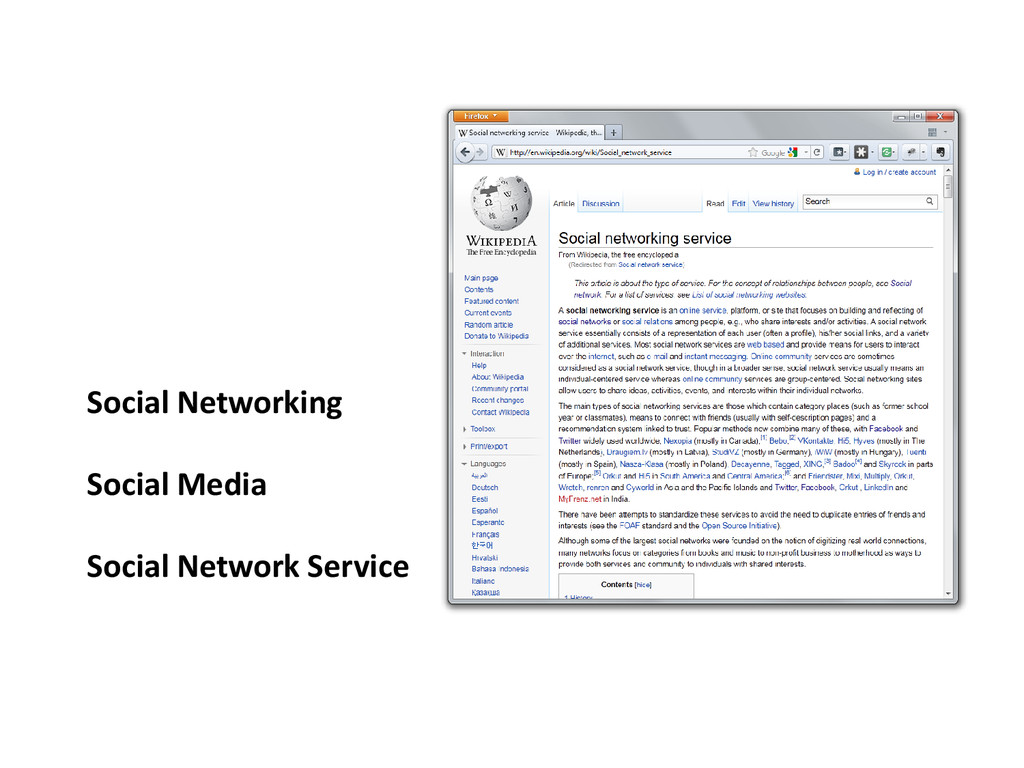 Social Networking Social Media Social Network S...