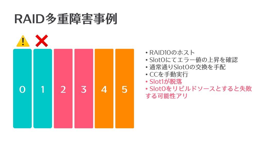 0 4 1 2 3 5 RAID多重障害事例 ❌ ⚠ • RAID10のホスト • Slot0...