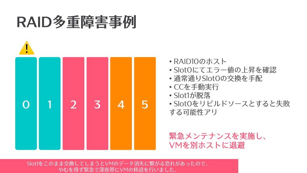 0 4 1 2 3 5 • RAID10のホスト • Slot0にてエラー値の上昇を確認 • ...