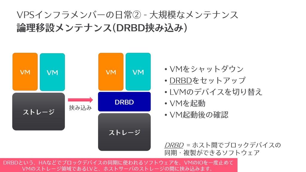 論理移設メンテナンス(DRBD挟み込み) VM ストレージ VM • VMをシャットダウン •...
