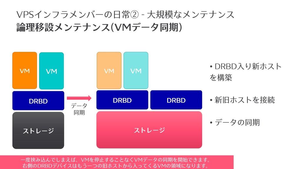 論理移設メンテナンス(VMデータ同期) DRBD データ 同期 VM VM VPSインフラメン...