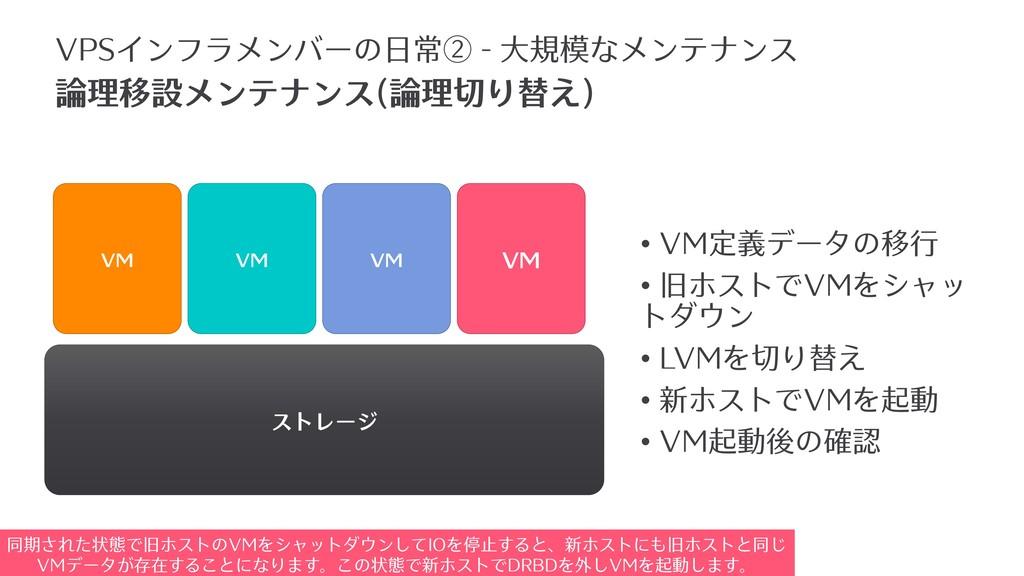 • VM定義データの移⾏ • 旧ホストでVMをシャッ トダウン • LVMを切り替え • 新ホ...