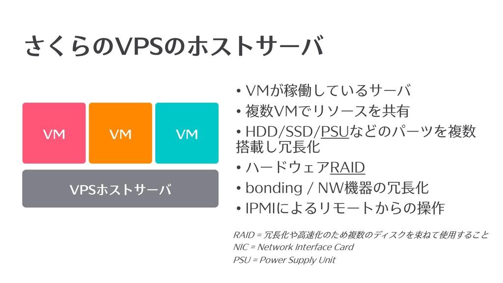 さくらのVPSのホストサーバ VM VPSホストサーバ VM VM • VMが稼働しているサー...