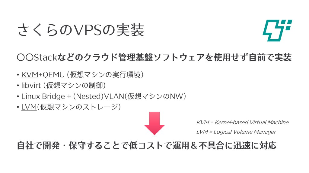 〇〇Stackなどのクラウド管理基盤ソフトウェアを使⽤せず⾃前で実装 • KVM+QEMU (...