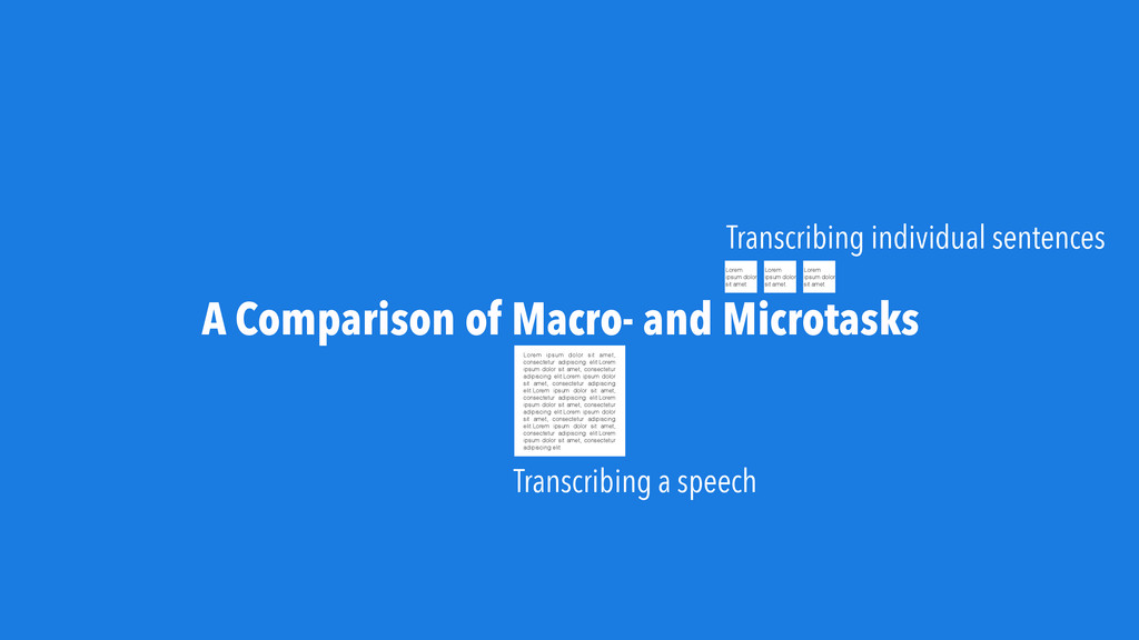 A Comparison of Macro- and Microtasks Transcrib...