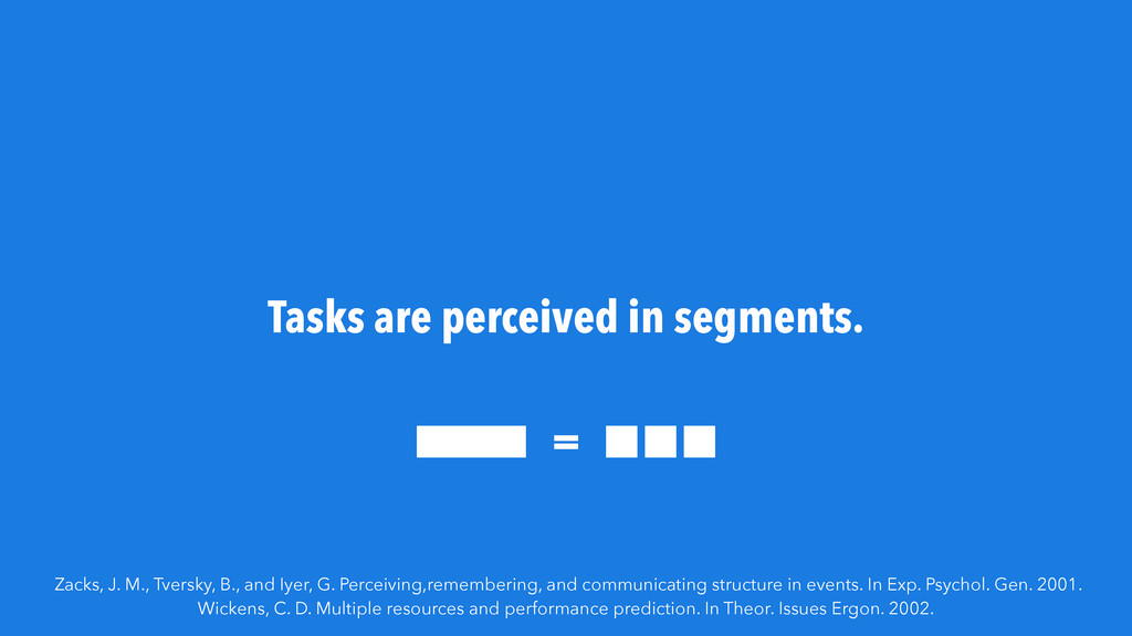 Tasks are perceived in segments. Zacks, J. M., ...