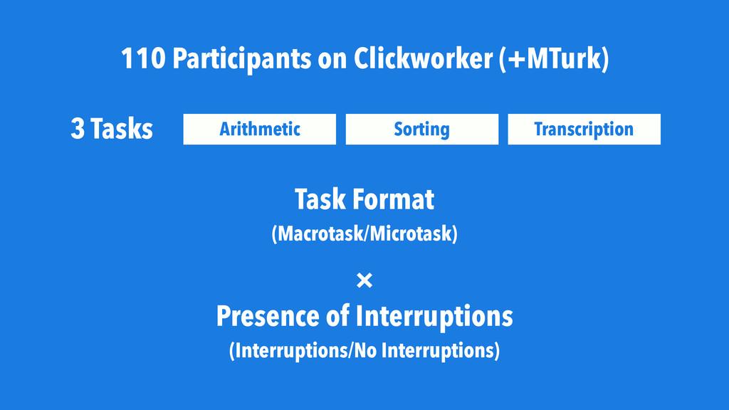 × Task Format (Macrotask/Microtask) Presence of...