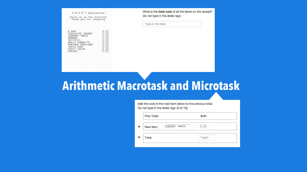 Arithmetic Macrotask and Microtask