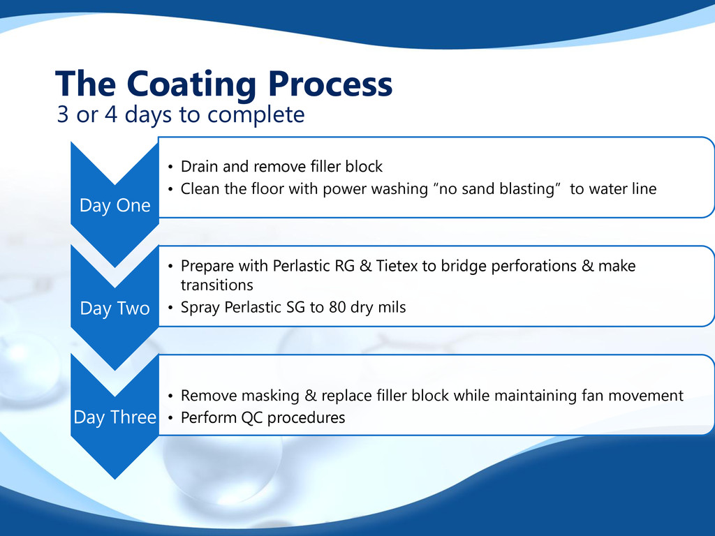 The Coating Process Day One • Drain and remove ...