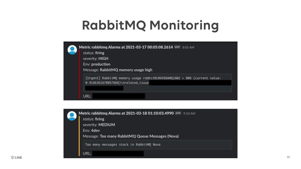 19 RabbitMQ Monitoring