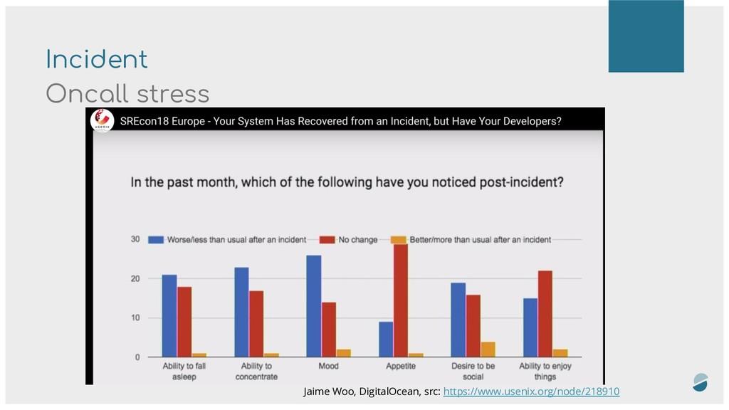 Incident Oncall stress Jaime Woo, DigitalOcean,...