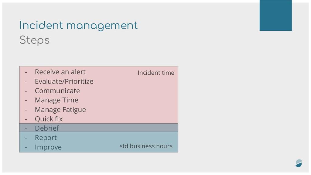 Incident management Steps - Receive an alert - ...