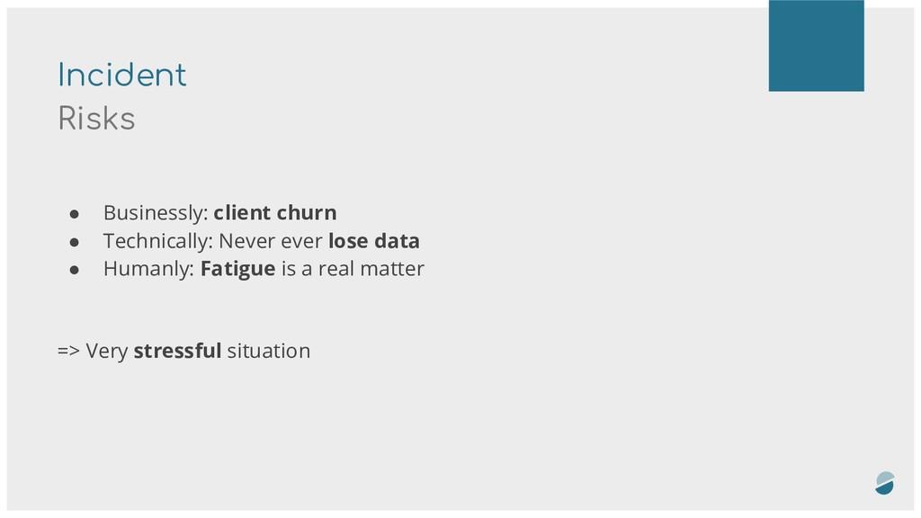 Incident Risks ● Businessly: client churn ● Tec...