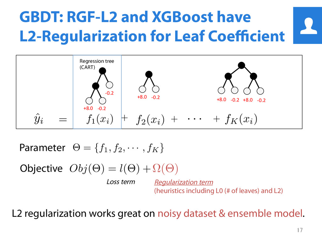 GBDT: RGF-L2 and XGBoost have L2-Regularization...