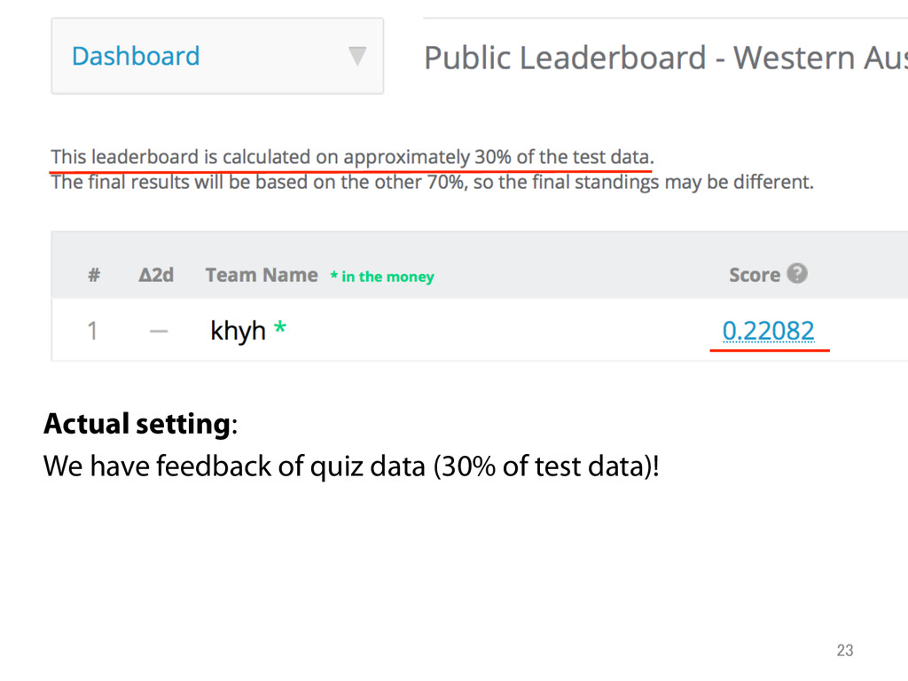 Actual setting: We have feedback of quiz data (...