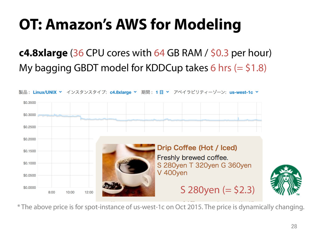 OT: Amazon's AWS for Modeling c4.8xlarge (36 C...