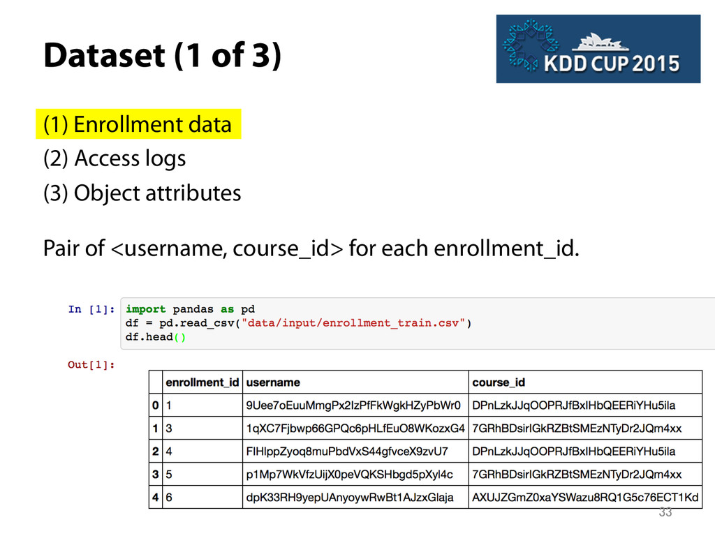Dataset (1 of 3) Pair of <username, course_id>...