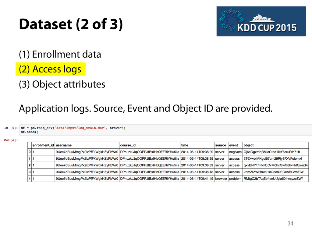 Dataset (2 of 3) Application logs. Source, Eve...
