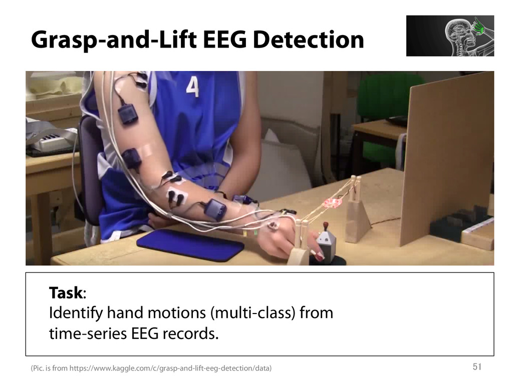 Grasp-and-Lift EEG Detection Task: Identify ha...