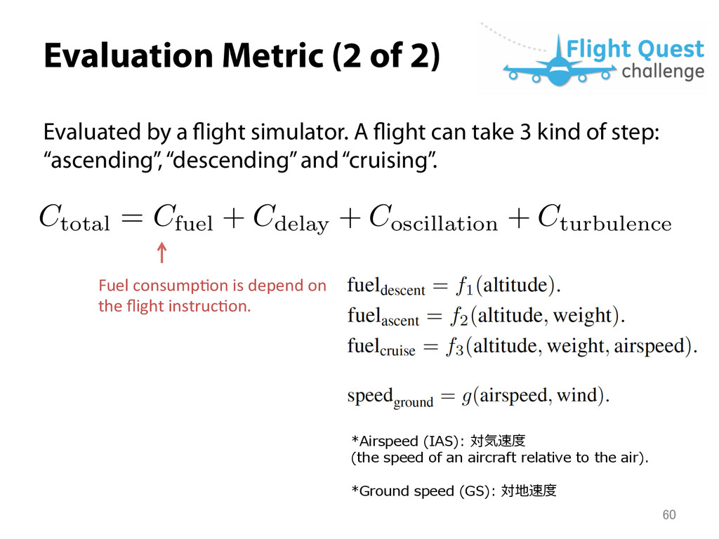 Evaluation Metric (2 of 2) C total = C fuel + ...