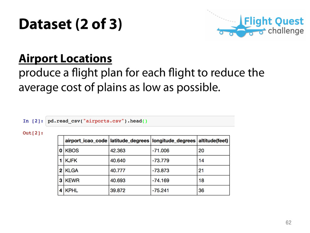 Dataset (2 of 3) Airport Locations produce a f...