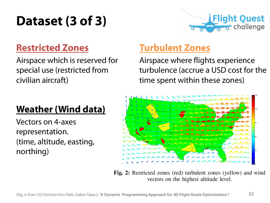 Dataset (3 of 3) Restricted Zones Airspace whi...
