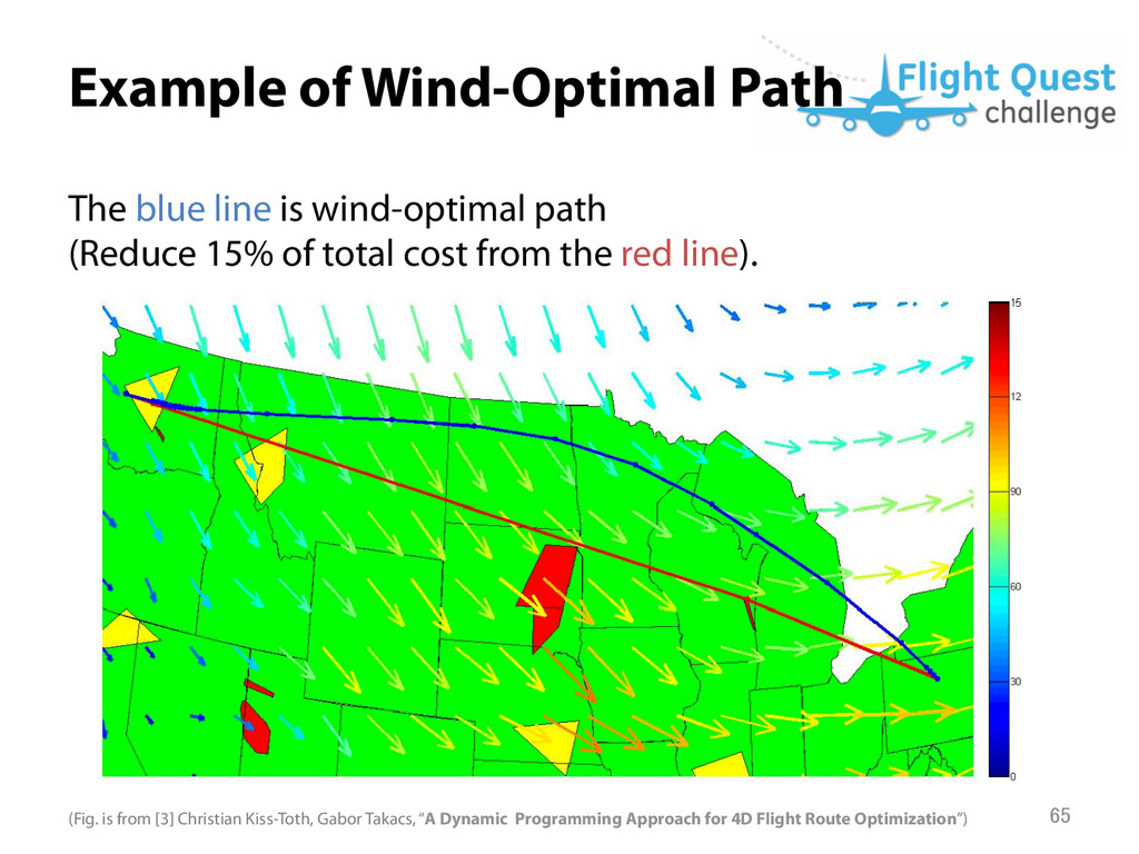 Example of Wind-Optimal Path The blue line is ...