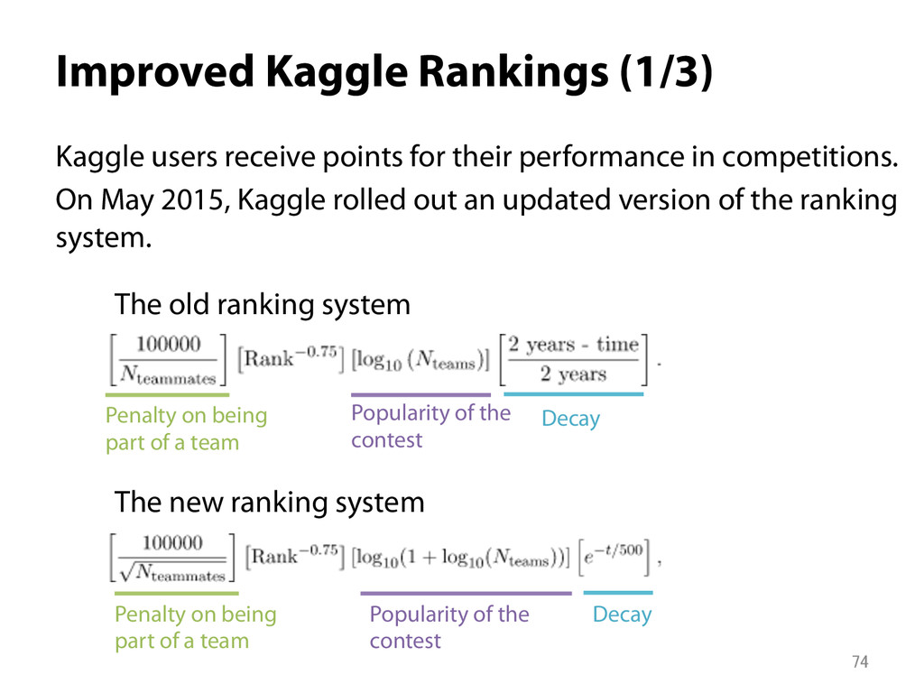 Improved Kaggle Rankings (1/3) The old ranking...