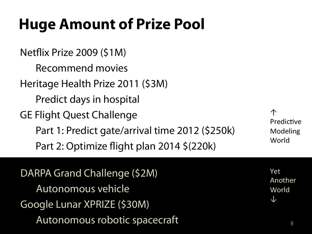 Huge Amount of Prize Pool Netflix Prize 2009 (...